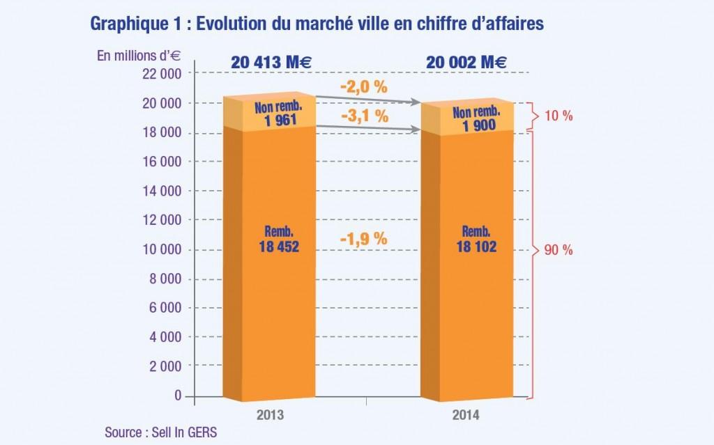 03-officine_Marche-ville2